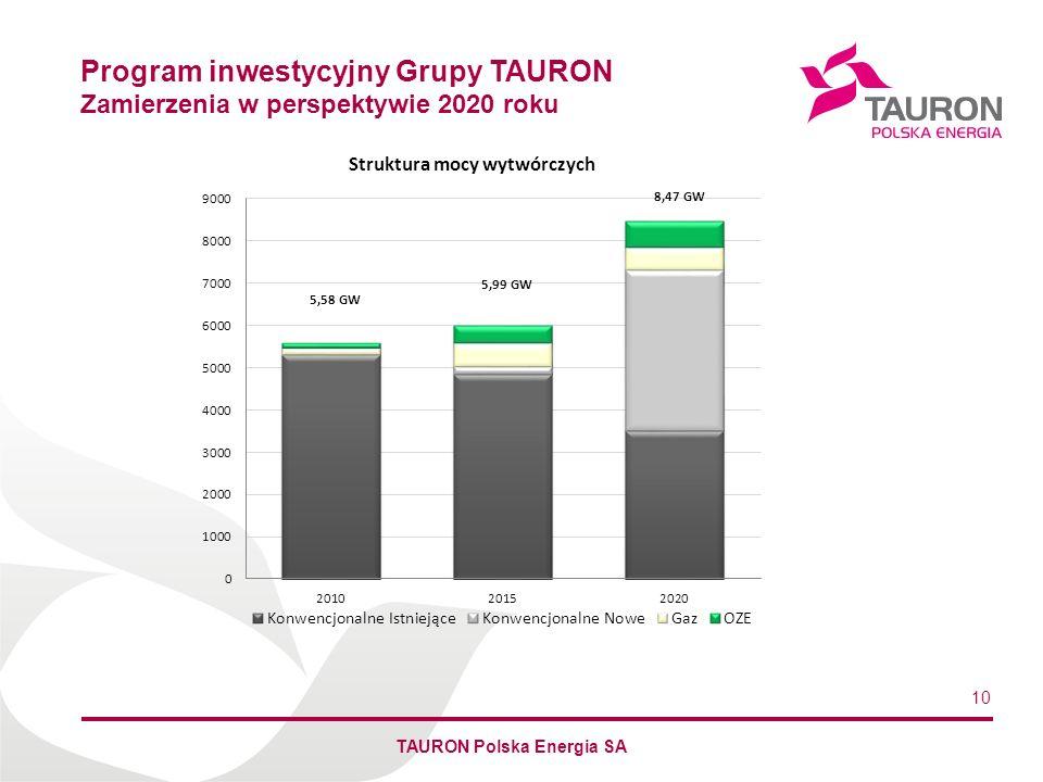 Imię Nazwisko Autora Program inwestycyjny Grupy TAURON Zamierzenia w perspektywie 2020 roku TAURON Polska Energia SA 10