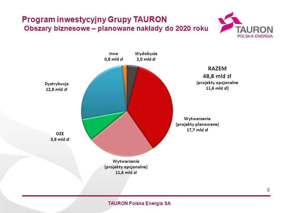 Imię Nazwisko Autora Program inwestycyjny Grupy TAURON Obszary biznesowe – planowane nakłady do 2020 roku TAURON Polska Energia SA 8 RAZEM 48,8 mld zł
