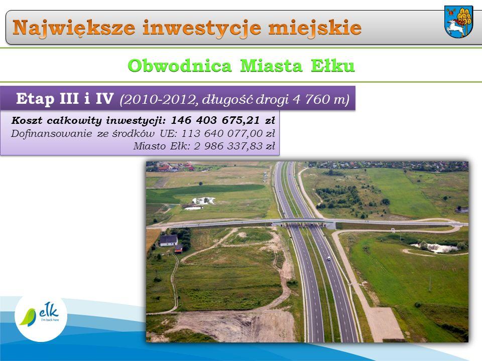 Koszt całkowity inwestycji: 146 403 675,21 zł Dofinansowanie ze środków UE: 113 640 077,00 zł Miasto Ełk: 2 986 337,83 zł Koszt całkowity inwestycji: