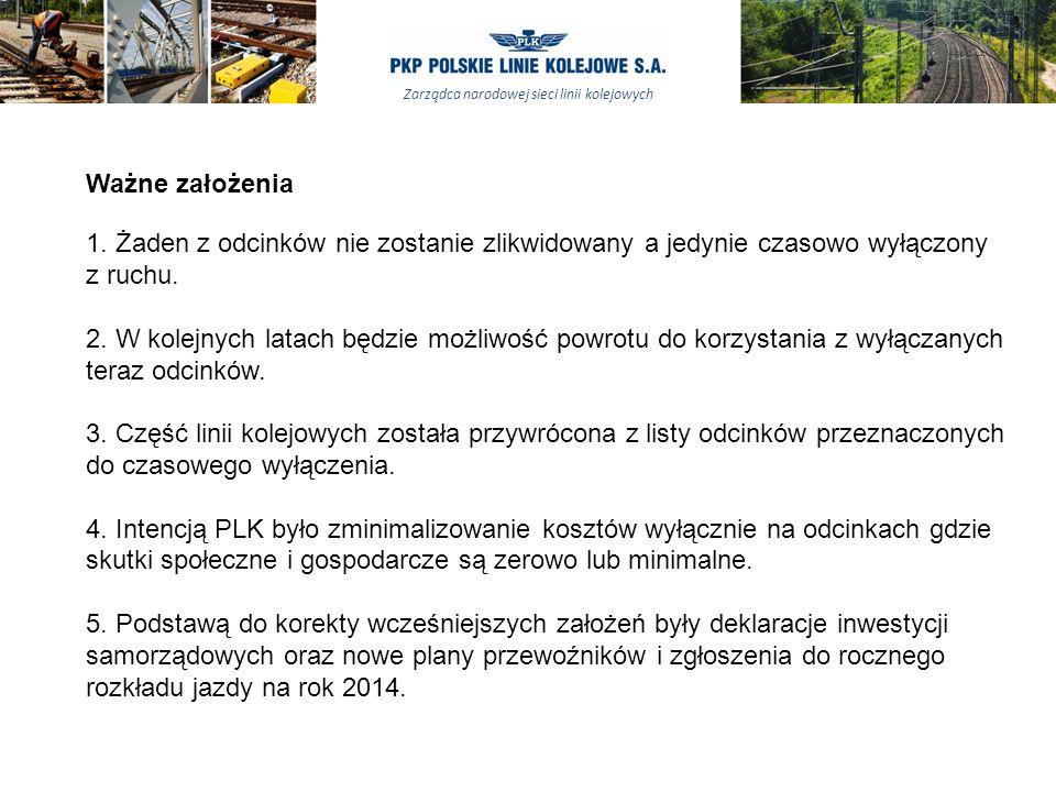 Zarządca narodowej sieci linii kolejowych Ważne założenia 1.