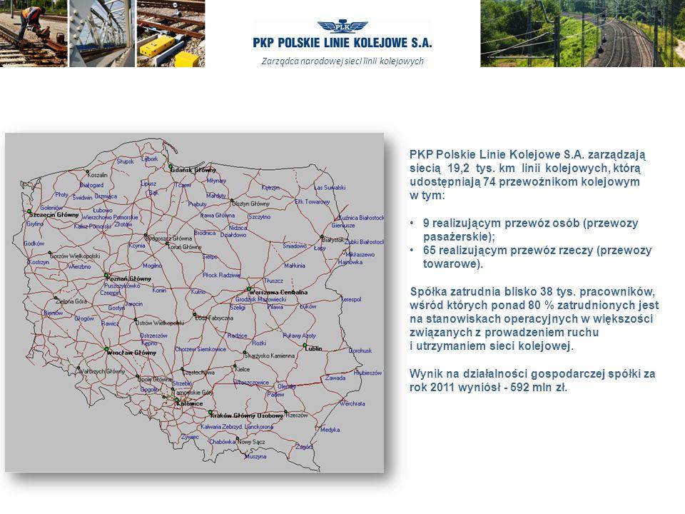 Zarządca narodowej sieci linii kolejowych PKP Polskie Linie Kolejowe S.A. zarządzają siecią 19,2 tys. km linii kolejowych, którą udostępniają 74 przew