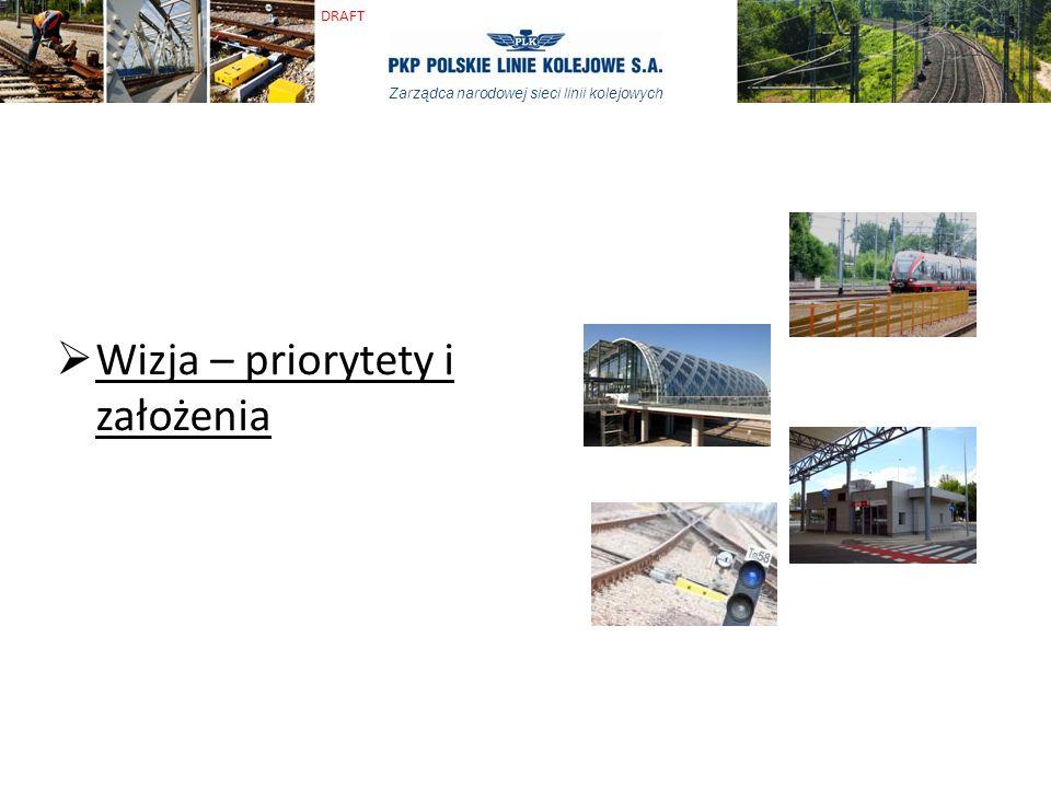 Zarządca narodowej sieci linii kolejowych DRAFT Wizja – priorytety i założenia