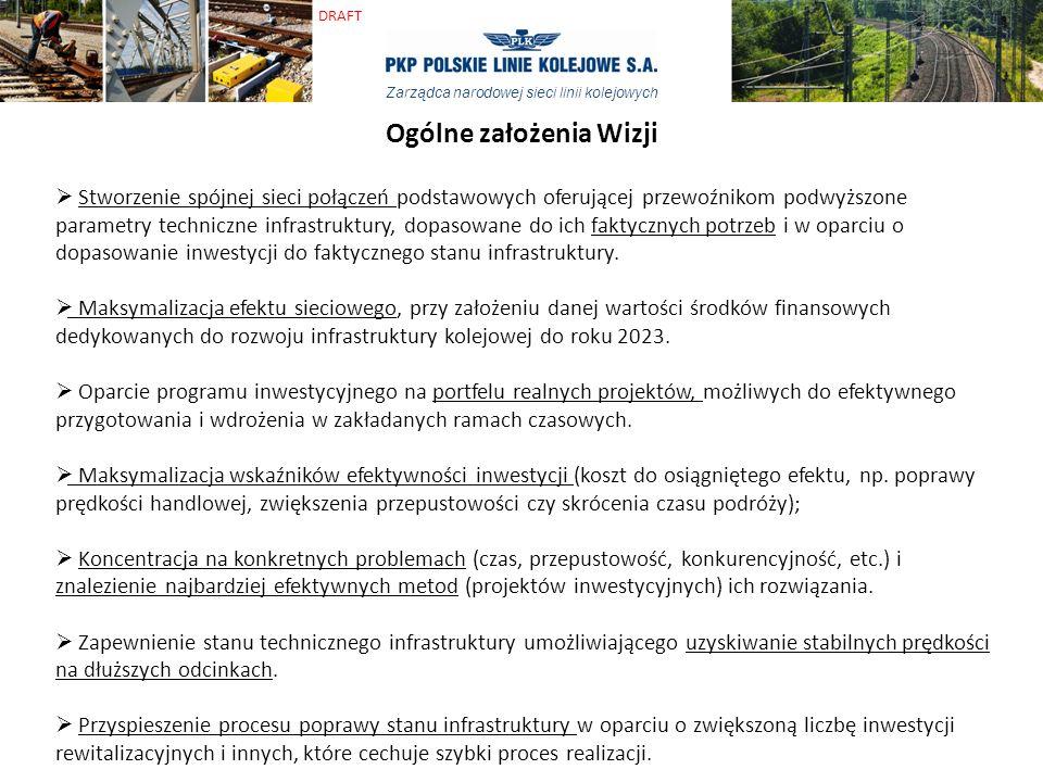 Zarządca narodowej sieci linii kolejowych DRAFT Ogólne założenia Wizji Stworzenie spójnej sieci połączeń podstawowych oferującej przewoźnikom podwyższ