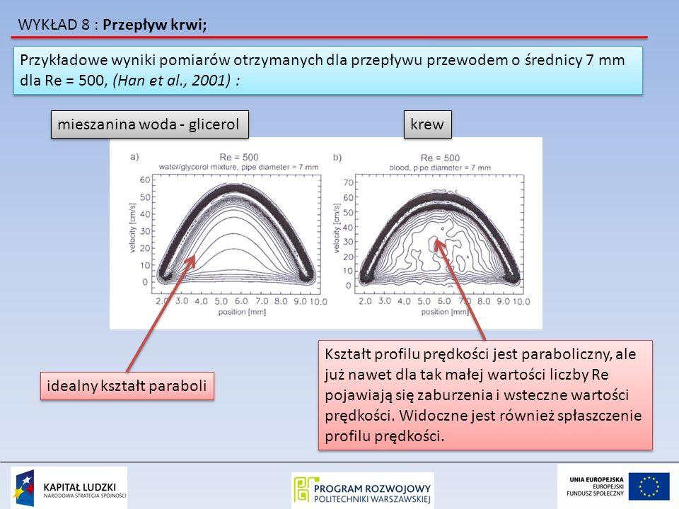 WYKŁAD 8 : Przepływ krwi; Przykładowe wyniki pomiarów otrzymanych dla przepływu przewodem o średnicy 7 mm dla Re = 500, (Han et al., 2001) : Przykłado