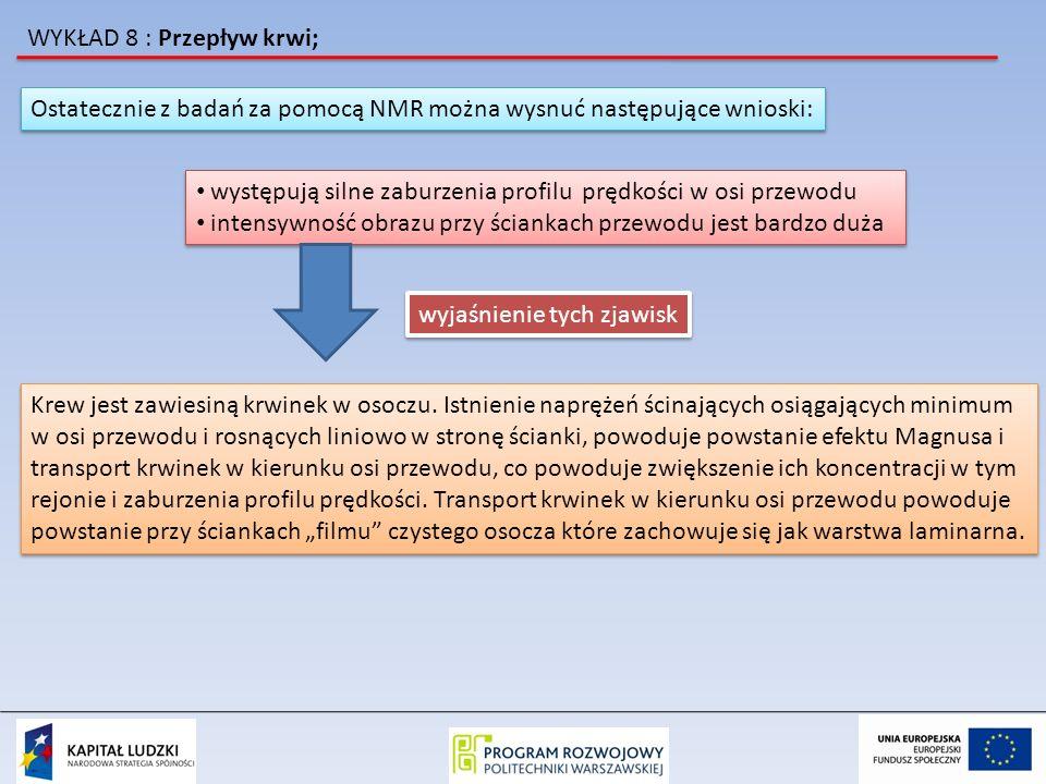 WYKŁAD 8 : Przepływ krwi; Ostatecznie z badań za pomocą NMR można wysnuć następujące wnioski: występują silne zaburzenia profilu prędkości w osi przew
