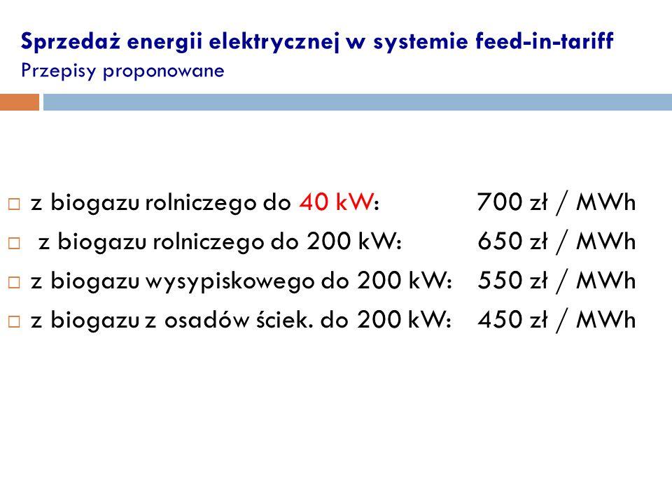 Sprzedaż energii elektrycznej w systemie feed-in-tariff Przepisy proponowane z biogazu rolniczego do 40 kW: 700 zł / MWh z biogazu rolniczego do 200 kW:650 zł / MWh z biogazu wysypiskowego do 200 kW:550 zł / MWh z biogazu z osadów ściek.