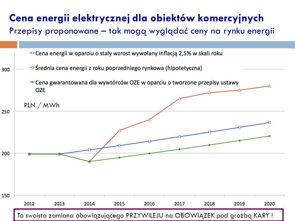 Cena energii elektrycznej dla obiektów komercyjnych Przepisy proponowane – tak mogą wyglądać ceny na rynku energii To swoista zamiana obowiązującego PRZYWILEJU na OBOWIĄZEK pod groźbą KARY .