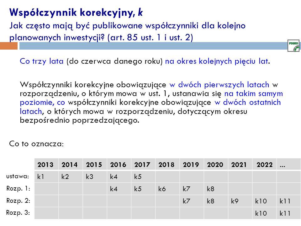 Współczynnik korekcyjny, k Jak często mają być publikowane współczynniki dla kolejno planowanych inwestycji.