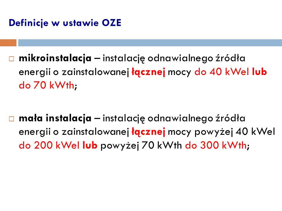 Definicje w ustawie OZE mikroinstalacja – instalację odnawialnego źródła energii o zainstalowanej łącznej mocy do 40 kWel lub do 70 kWth; mała instalacja – instalację odnawialnego źródła energii o zainstalowanej łącznej mocy powyżej 40 kWel do 200 kWel lub powyżej 70 kWth do 300 kWth;