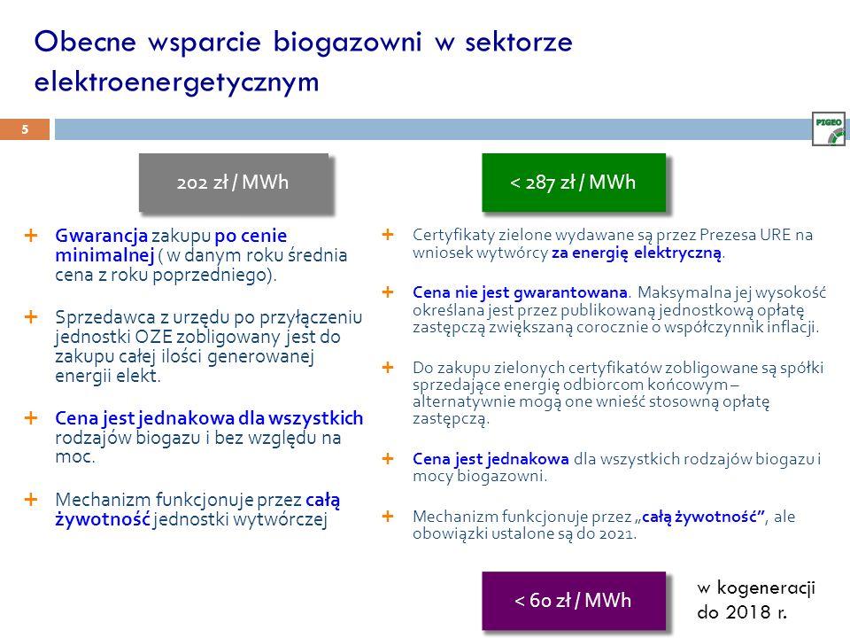 202 zł / MWh< 287 zł / MWh Certyfikaty zielone wydawane są przez Prezesa URE na wniosek wytwórcy za energię elektryczną.