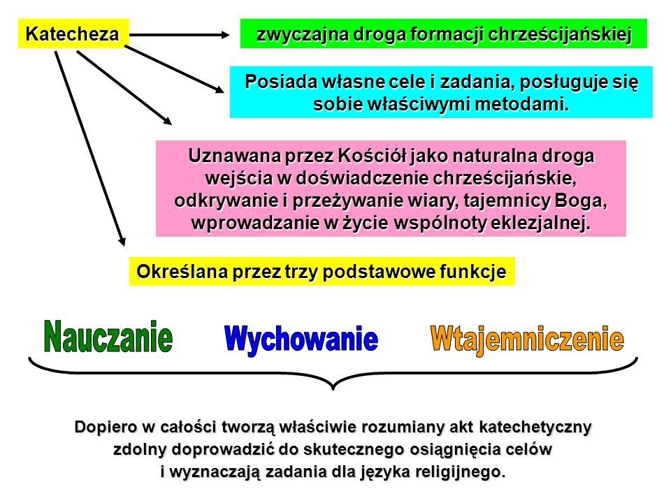 Warmińsko-Mazurski Ośrodek Doskonalenia Nauczycieli w Olsztynie Filia w Ełku ul.