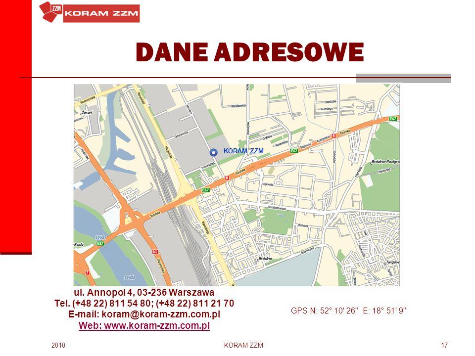 2010KORAM ZZM17 DANE ADRESOWE ul.Annopol 4, 03-236 Warszawa Tel.