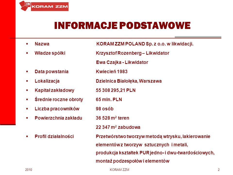 2010KORAM ZZM2 INFORMACJE PODSTAWOWE Nazwa KORAM ZZM POLAND Sp. z o.o. w likwidacji. Władze spółki Krzysztof Rozenberg – Likwidator Ewa Czajka - Likwi