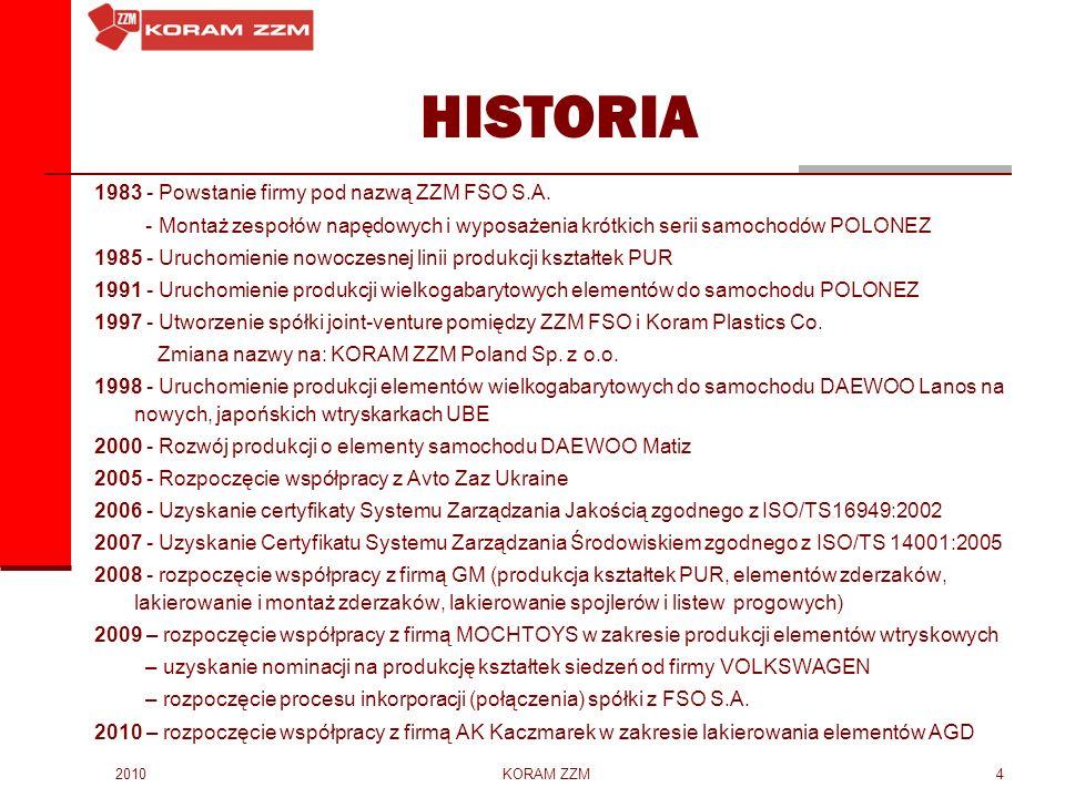 2010KORAM ZZM4 HISTORIA 1983 - Powstanie firmy pod nazwą ZZM FSO S.A. - Montaż zespołów napędowych i wyposażenia krótkich serii samochodów POLONEZ 198
