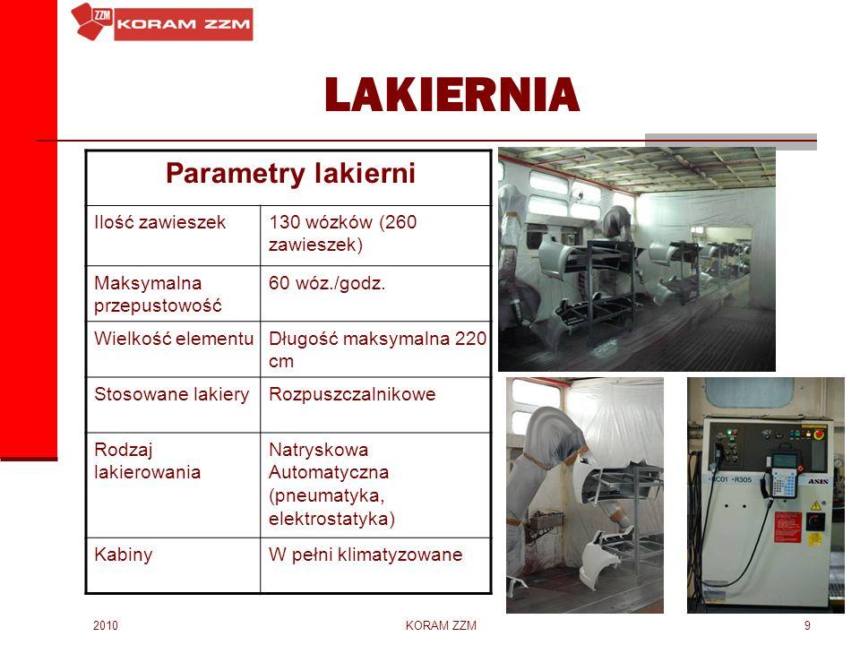 2010KORAM ZZM9 LAKIERNIA Parametry lakierni Ilość zawieszek130 wózków (260 zawieszek) Maksymalna przepustowość 60 wóz./godz. Wielkość elementuDługość
