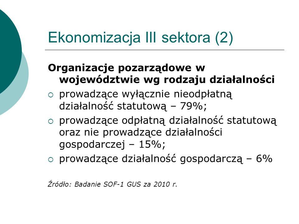 Spółdzielnie socjalne Na koniec 2012 r.