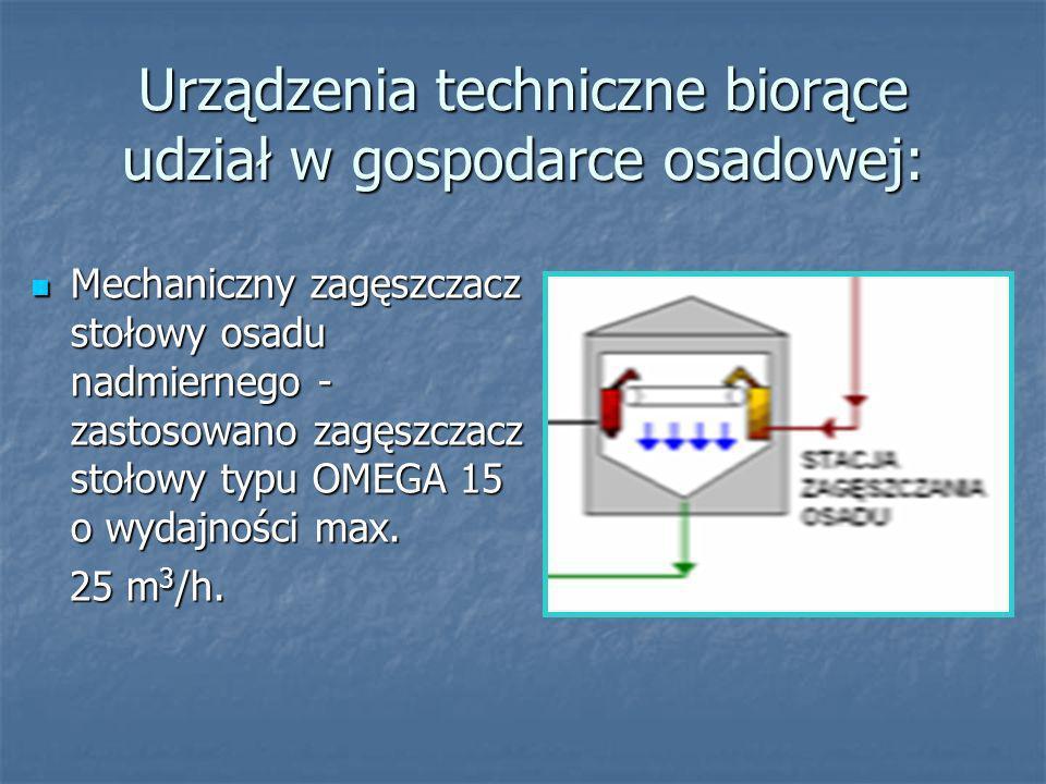 Urządzenia techniczne biorące udział w gospodarce osadowej: Zagęszczacz grawitacyjny osadu nadmiernego - pojemność czynna zbiornika 50 m 3.