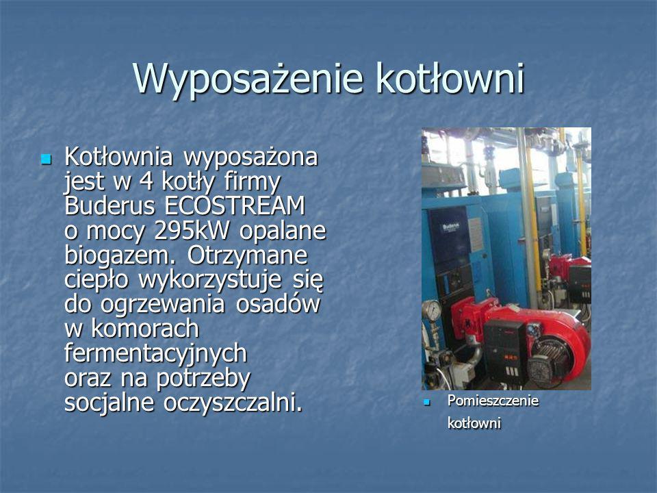 Wykorzystanie biogazu Biogaz, powstający podczas fermentacji metanowej osadów, wykorzystywany jest jako dodatkowe źródło energii cieplnej i elektrycznej.