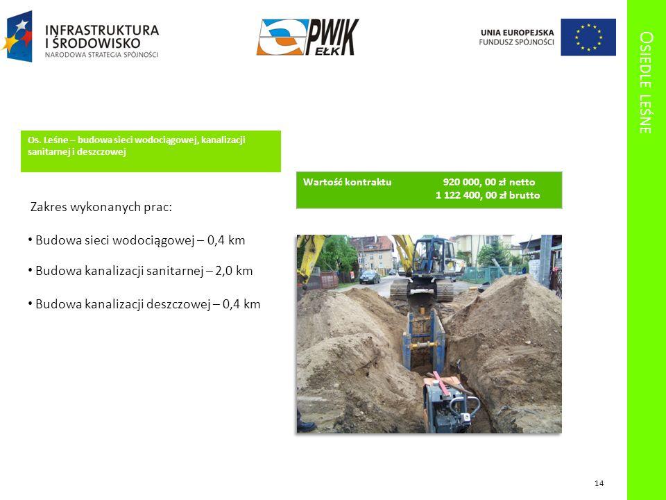 O SIEDLE LEŚNE Os. Leśne – budowa sieci wodociągowej, kanalizacji sanitarnej i deszczowej Zakres wykonanych prac: Budowa sieci wodociągowej – 0,4 km B