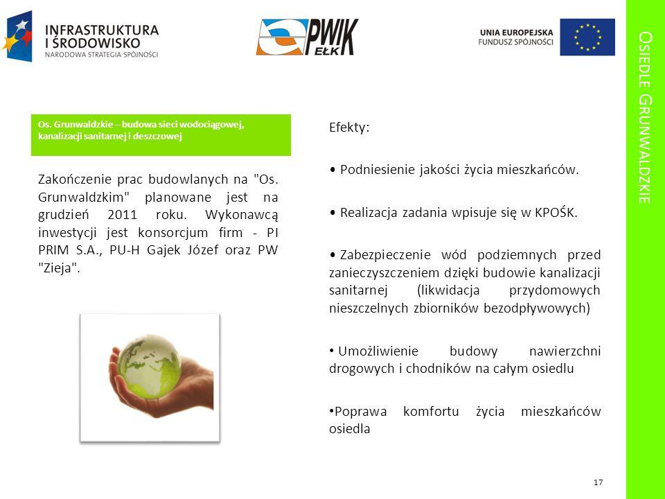 O SIEDLE G RUNWALDZKIE Os. Grunwaldzkie – budowa sieci wodociągowej, kanalizacji sanitarnej i deszczowej Zakończenie prac budowlanych na