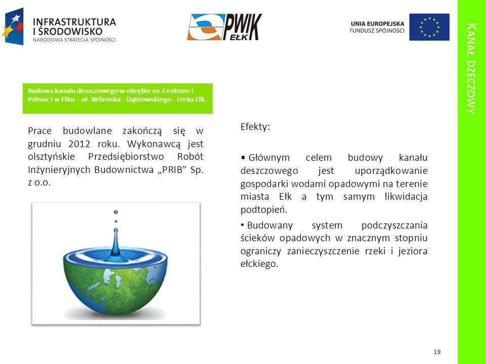 K ANAŁ DZECZOWY Budowa kanału deszczowego w obrębie os. Centrum i Północ I w Ełku – ul. Wileńska – Dąbrowskiego – rzeka Ełk. Prace budowlane zakończą