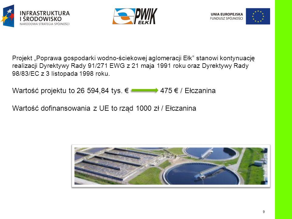 P OPRAWA GOSPODARKI WODNO - ŚCIEKOWEJ AGLOMERACJI E Projekt Poprawa gospodarki wodno-ściekowej aglomeracji Ełk stanowi kontynuację realizacji Dyrektyw