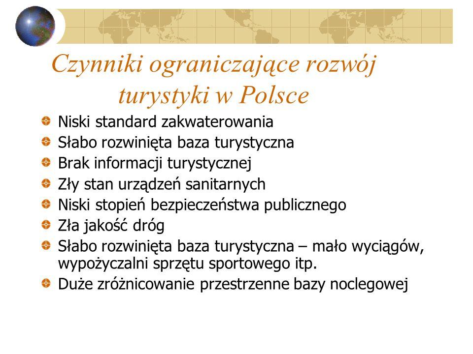 Czynniki ograniczające rozwój turystyki w Polsce Niski standard zakwaterowania Słabo rozwinięta baza turystyczna Brak informacji turystycznej Zły stan