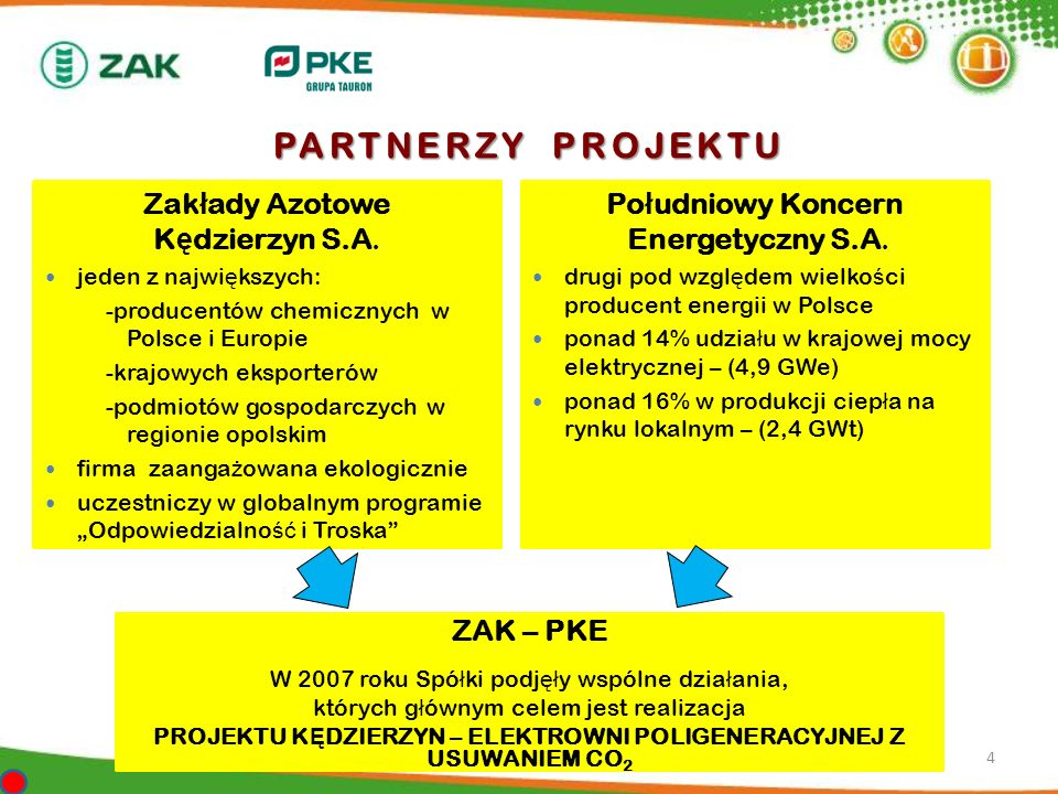 PARTNERZY PROJEKTU Zak ł ady Azotowe K ę dzierzyn S.A. jeden z najwi ę kszych: -producentów chemicznych w Polsce i Europie -krajowych eksporterów -pod