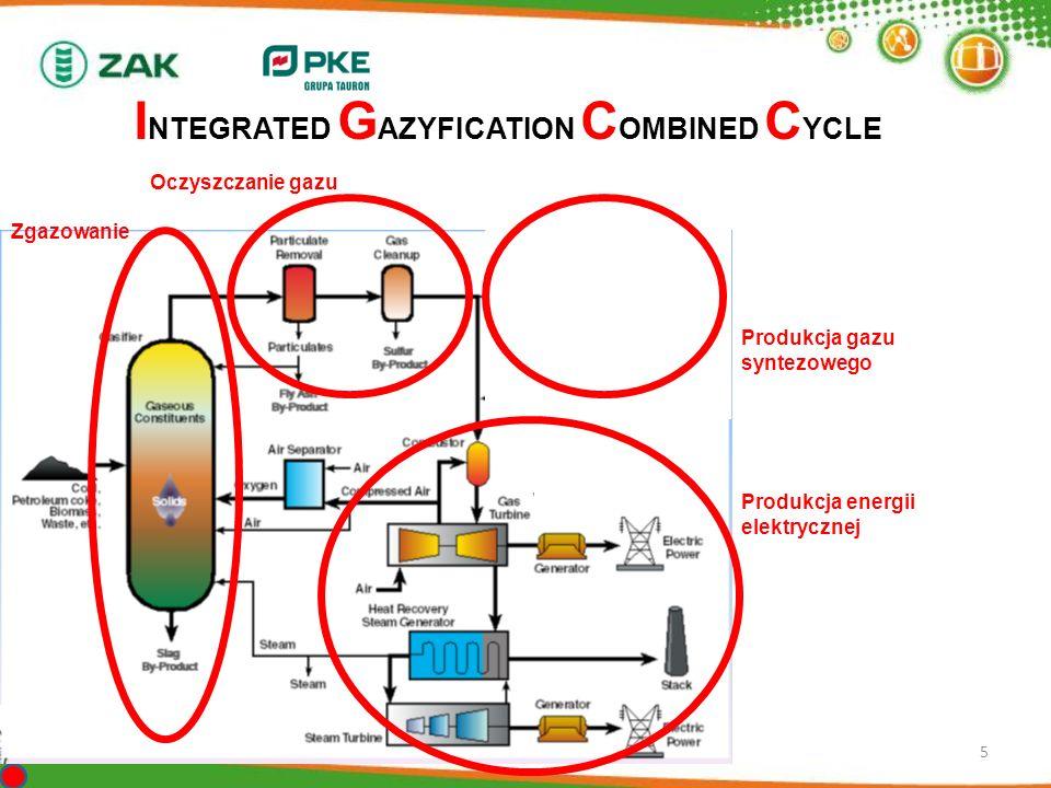 Struktura surowcowa wytwarzania energii elektrycznej 16