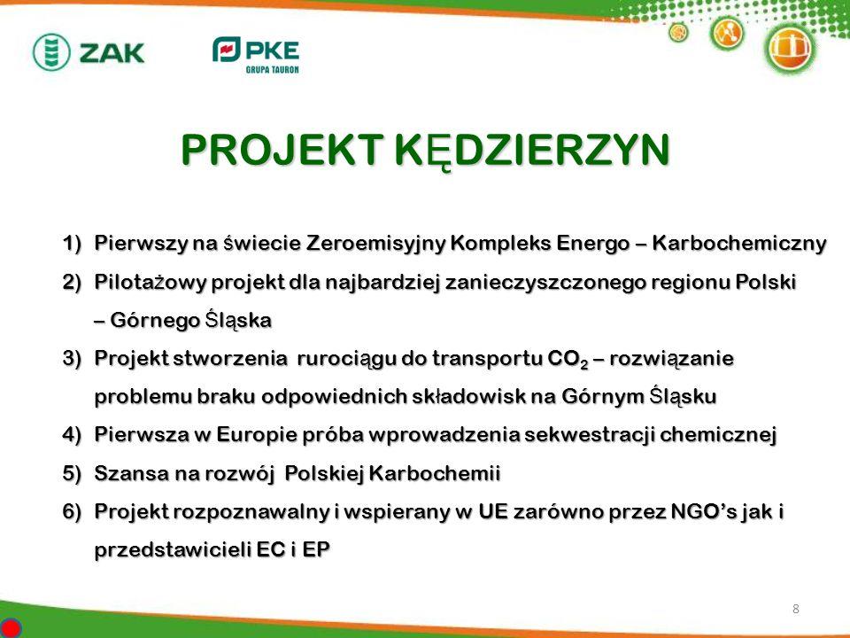 1)Pierwszy na ś wiecie Zeroemisyjny Kompleks Energo – Karbochemiczny 2)Pilota ż owy projekt dla najbardziej zanieczyszczonego regionu Polski – Górnego