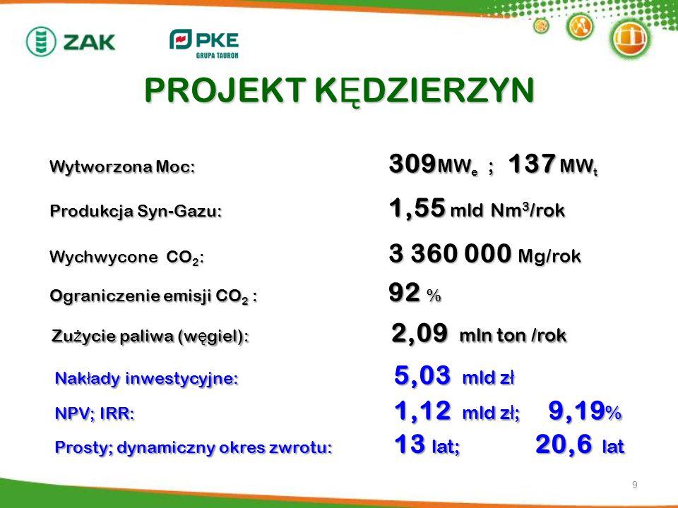 Wytworzona Moc: 309 MW e ; 137 MW t Produkcja Syn-Gazu: 1,55 mld Nm 3 /rok Wychwycone CO 2 : 3 360 000 Mg/rok Ograniczenie emisji CO 2 : 92 % PROJEKT