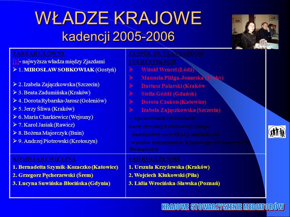 WŁADZE KRAJOWE kadencji 2005-2006 ZARZĄD GŁÓWNY [1][1]- najwyższa władza między Zjazdami 1. MIROSŁAW SOBKOWIAK (Gostyń) ZES 2. Izabela Zajączkowska (S
