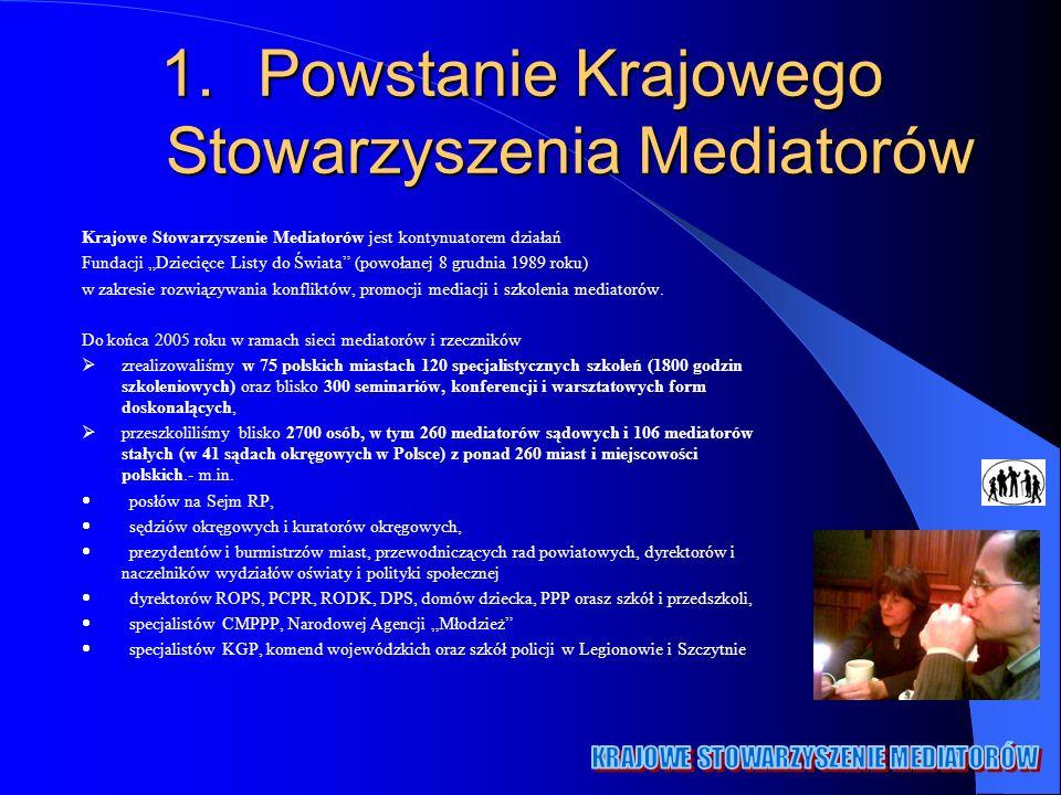 1.Powstanie Krajowego Stowarzyszenia Mediatorów Krajowe Stowarzyszenie Mediatorów jest kontynuatorem działań Fundacji Dziecięce Listy do Świata (powoł