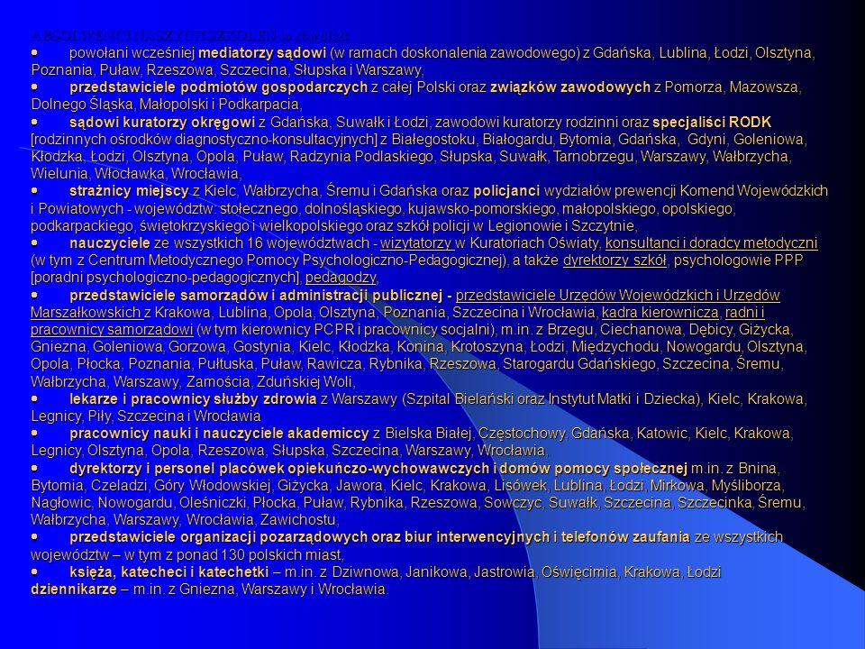 ABSOLWENCI NASZYCH SZKOLEŃ to również: powołani wcześniej mediatorzy sądowi (w ramach doskonalenia zawodowego) z Gdańska, Lublina, Łodzi, Olsztyna, Poznania, Puław, Rzeszowa, Szczecina, Słupska i Warszawy, przedstawiciele podmiotów gospodarczych z całej Polski oraz związków zawodowych z Pomorza, Mazowsza, Dolnego Śląska, Małopolski i Podkarpacia, sądowi kuratorzy okręgowi z Gdańska, Suwałk i Łodzi, zawodowi kuratorzy rodzinni oraz specjaliści RODK [rodzinnych ośrodków diagnostyczno-konsultacyjnych] z Białegostoku, Białogardu, Bytomia, Gdańska, Gdyni, Goleniowa, Kłodzka, Łodzi, Olsztyna, Opola, Puław, Radzynia Podlaskiego, Słupska, Suwałk, Tarnobrzegu, Warszawy, Wałbrzycha, Wielunia, Włocławka, Wrocławia, strażnicy miejscy z Kielc, Wałbrzycha, Śremu i Gdańska oraz policjanci wydziałów prewencji Komend Wojewódzkich i Powiatowych - województw: stołecznego, dolnośląskiego, kujawsko-pomorskiego, małopolskiego, opolskiego, podkarpackiego, świętokrzyskiego i wielkopolskiego oraz szkół policji w Legionowie i Szczytnie, nauczyciele ze wszystkich 16 województwach - wizytatorzy w Kuratoriach Oświaty, konsultanci i doradcy metodyczni (w tym z Centrum Metodycznego Pomocy Psychologiczno-Pedagogicznej), a także dyrektorzy szkół, psychologowie PPP [poradni psychologiczno-pedagogicznych], pedagodzy, przedstawiciele samorządów i administracji publicznej - przedstawiciele Urzędów Wojewódzkich i Urzędów Marszałkowskich z Krakowa, Lublina, Opola, Olsztyna, Poznania, Szczecina i Wrocławia, kadra kierownicza, radni i pracownicy samorządowi (w tym kierownicy PCPR i pracownicy socjalni), m.in.