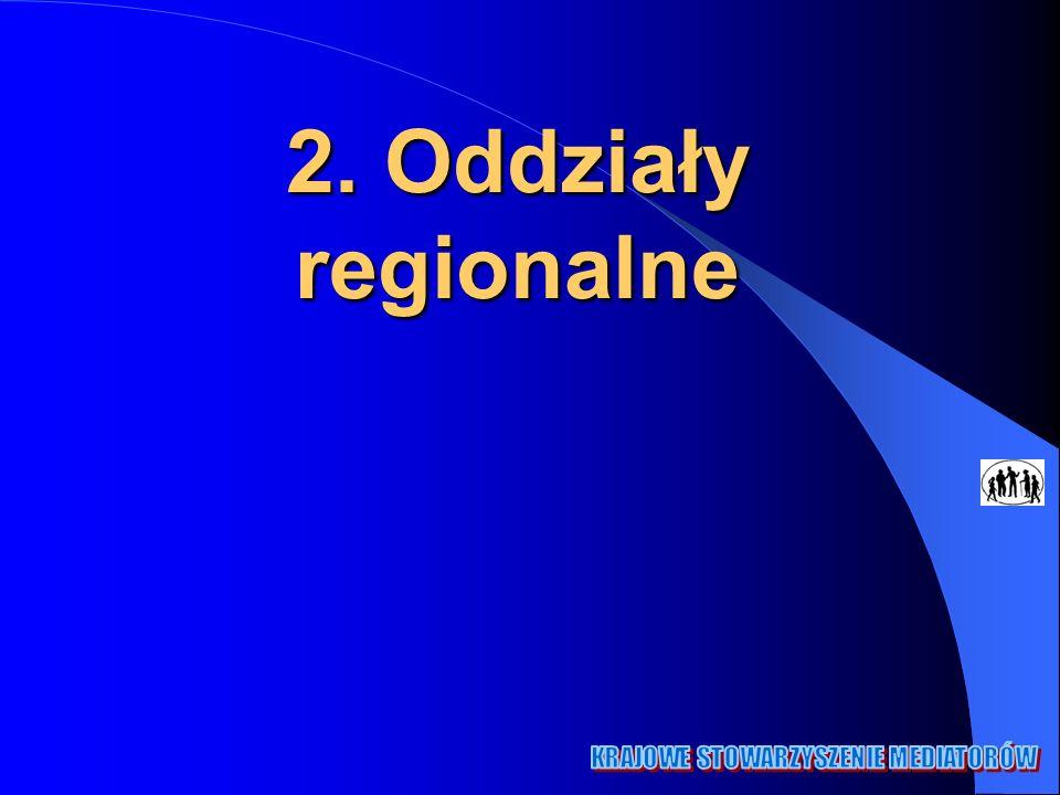 2. Oddziały regionalne