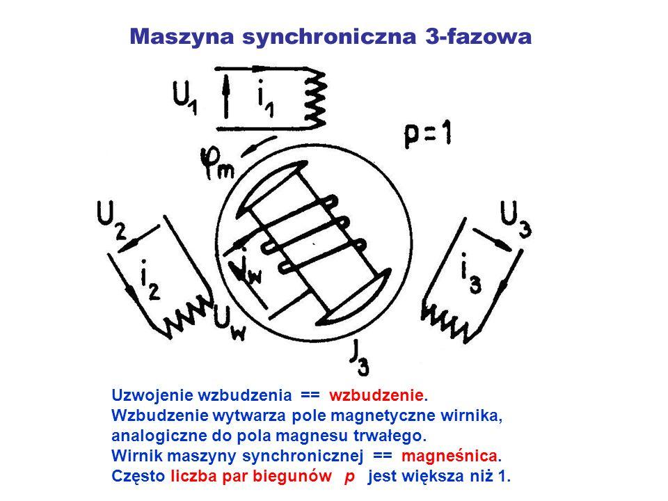 Maszyna synchroniczna 3-fazowa Uzwojenie wzbudzenia == wzbudzenie. Wzbudzenie wytwarza pole magnetyczne wirnika, analogiczne do pola magnesu trwałego.