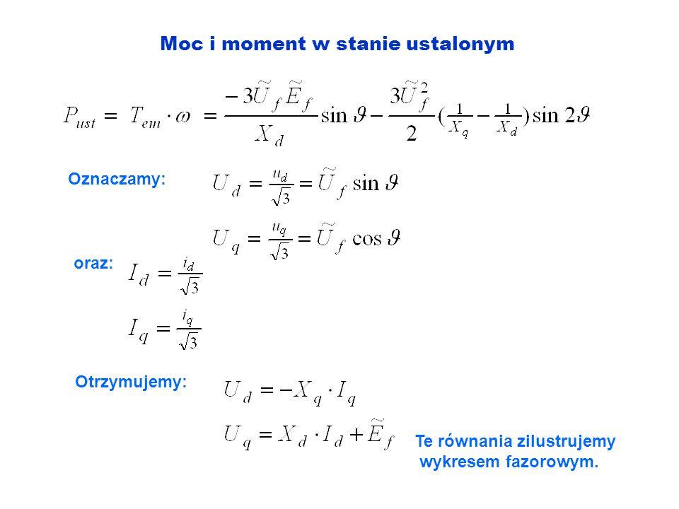 Moc i moment w stanie ustalonym Oznaczamy: oraz: Otrzymujemy: Te równania zilustrujemy wykresem fazorowym.