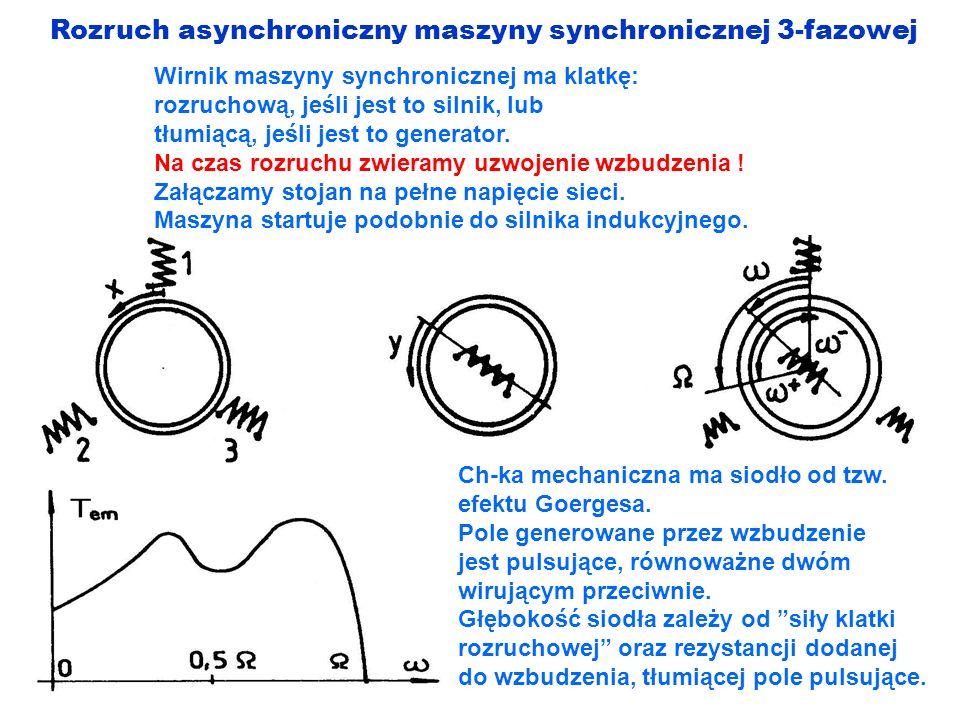 Rozruch asynchroniczny maszyny synchronicznej 3-fazowej Wirnik maszyny synchronicznej ma klatkę: rozruchową, jeśli jest to silnik, lub tłumiącą, jeśli