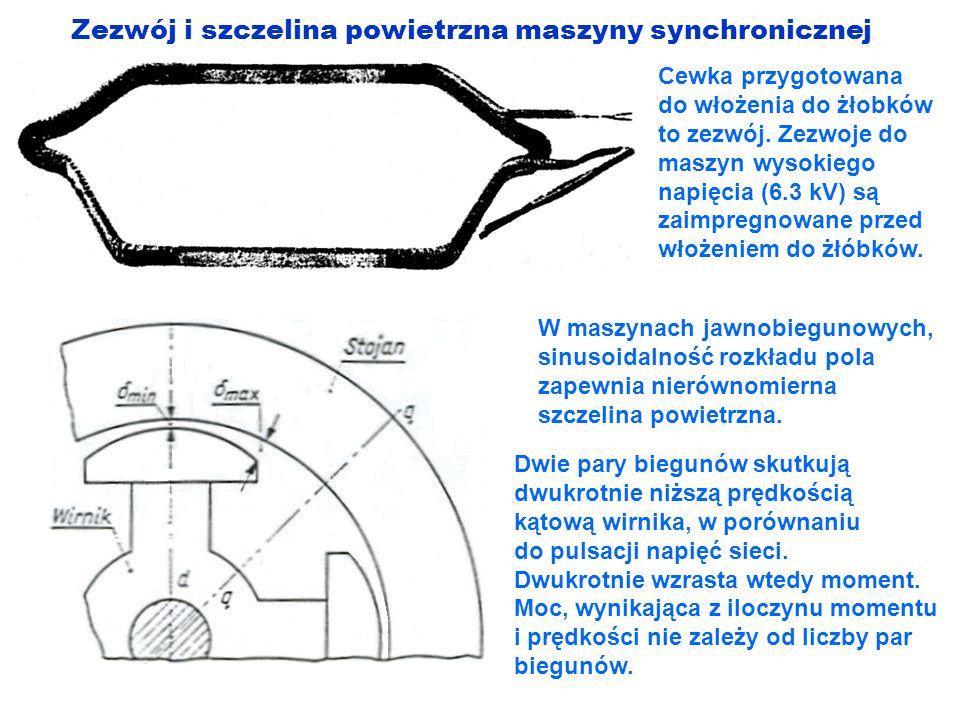 Zezwój i szczelina powietrzna maszyny synchronicznej Cewka przygotowana do włożenia do żłobków to zezwój. Zezwoje do maszyn wysokiego napięcia (6.3 kV