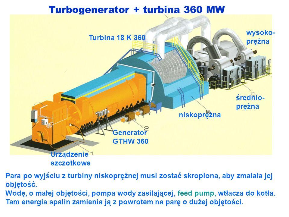 Turbogenerator + turbina 360 MW Urządzenie szczotkowe Generator GTHW 360 Turbina 18 K 360 niskoprężna średnio- prężna wysoko- prężna Para po wyjściu z
