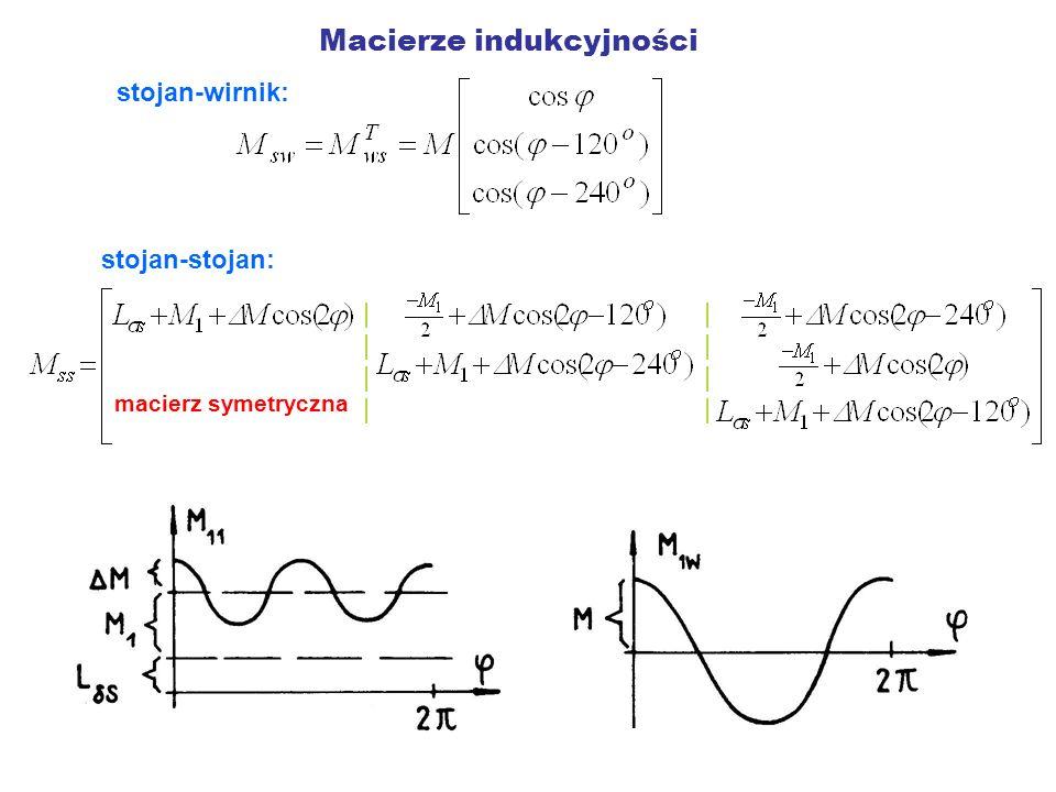 Macierze indukcyjności stojan-wirnik: stojan-stojan: macierz symetryczna |||||||| ||||||||
