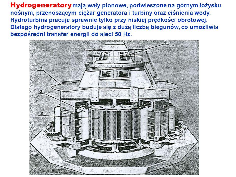 Hydrogeneratory mają wały pionowe, podwieszone na górnym łożysku nośnym, przenoszącym ciężar generatora i turbiny oraz ciśnienia wody. Hydroturbina pr