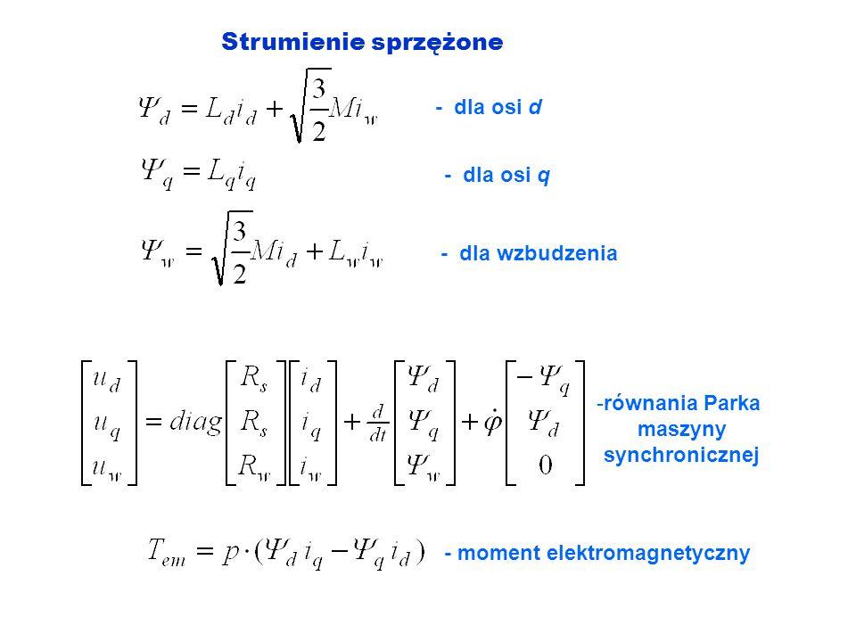 Strumienie sprzężone - dla osi d - dla osi q - dla wzbudzenia -równania Parka maszyny synchronicznej - moment elektromagnetyczny