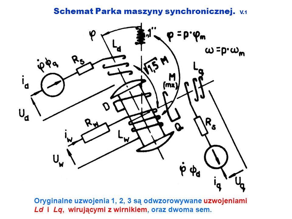 Schemat Parka maszyny synchronicznej. V.1 Oryginalne uzwojenia 1, 2, 3 są odwzorowywane uzwojeniami Ld i Lq, wirującymi z wirnikiem, oraz dwoma sem.