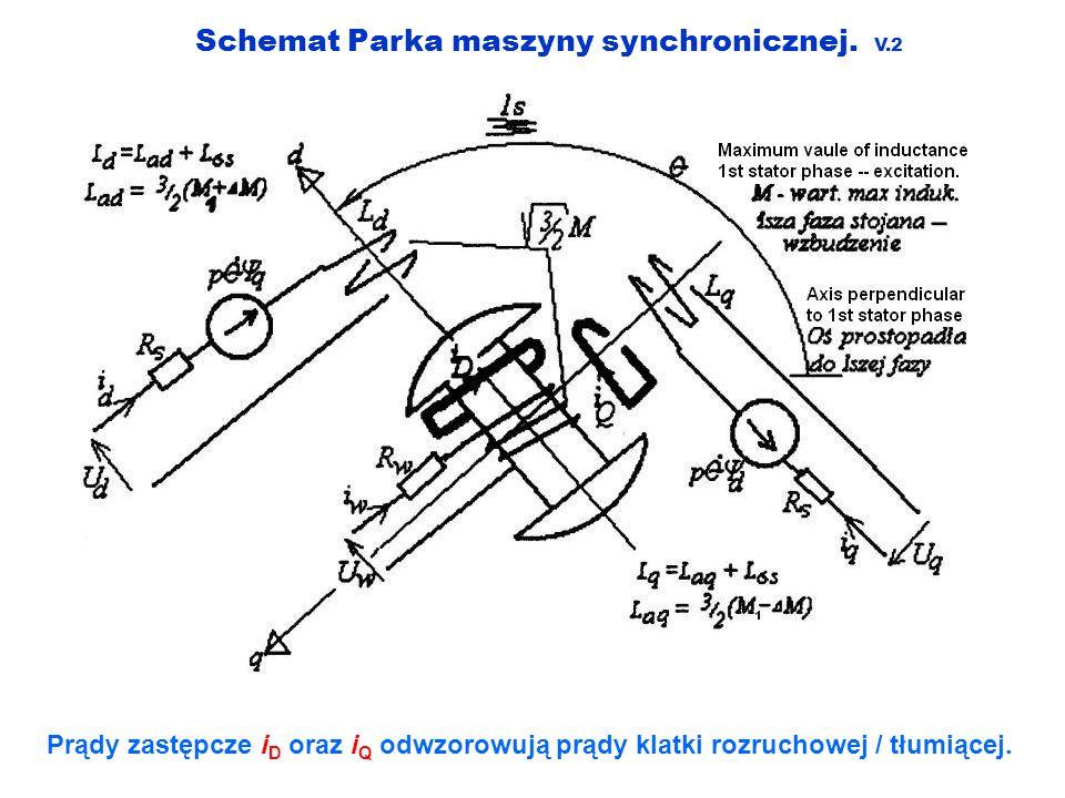 Schemat Parka maszyny synchronicznej. V.2 Prądy zastępcze i D oraz i Q odwzorowują prądy klatki rozruchowej / tłumiącej.