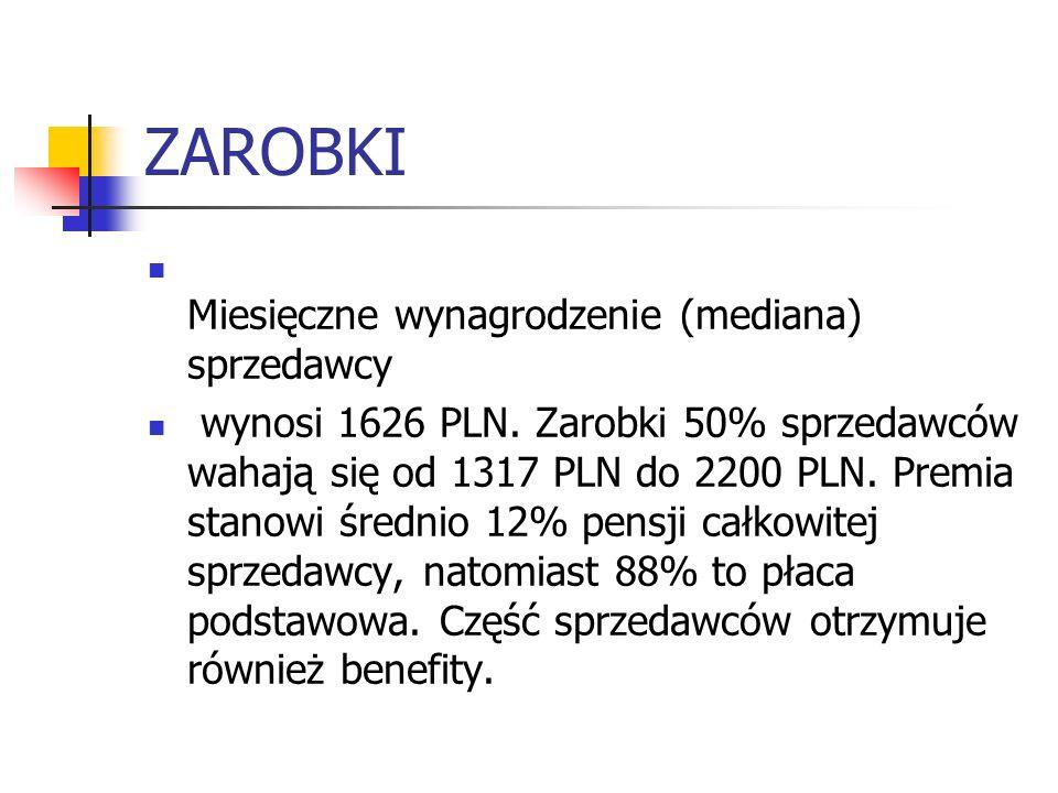 ZAROBKI Miesięczne wynagrodzenie (mediana) sprzedawcy wynosi 1626 PLN. Zarobki 50% sprzedawców wahają się od 1317 PLN do 2200 PLN. Premia stanowi śred