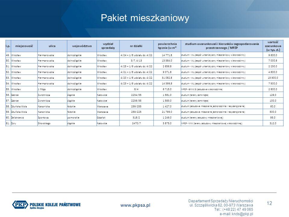 Departament Sprzedaży Nieruchomości ul. Szczęśliwicka 62, 00-973 Warszawa Tel.: (+48 22) 47 49 065 e-mail: knds@pkp.pl www.pkpsa.pl 12 l.p.miejscowość