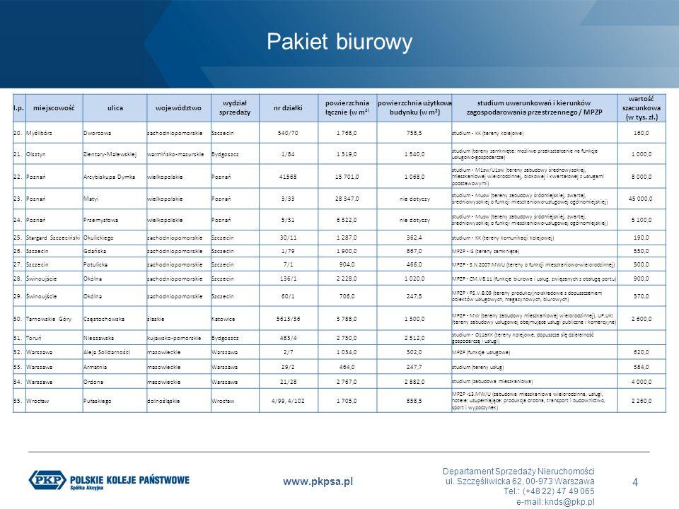 Departament Sprzedaży Nieruchomości ul. Szczęśliwicka 62, 00-973 Warszawa Tel.: (+48 22) 47 49 065 e-mail: knds@pkp.pl www.pkpsa.pl Pakiet biurowy 4 l