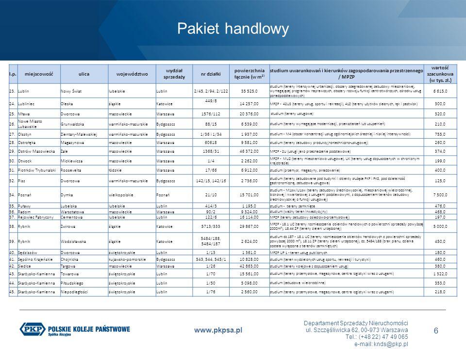 Departament Sprzedaży Nieruchomości ul. Szczęśliwicka 62, 00-973 Warszawa Tel.: (+48 22) 47 49 065 e-mail: knds@pkp.pl www.pkpsa.pl 6 l.p.miejscowośću