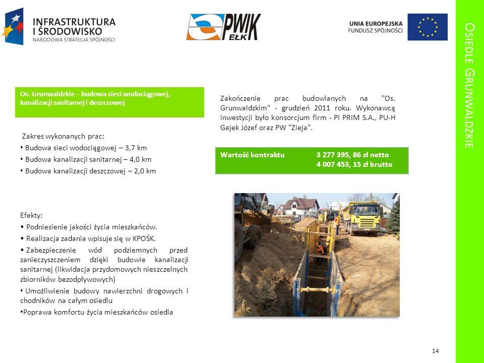 O SIEDLE G RUNWALDZKIE Os. Grunwaldzkie – budowa sieci wodociągowej, kanalizacji sanitarnej i deszczowej Zakres wykonanych prac: Budowa sieci wodociąg